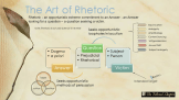 The Art of Rhetoric - Copy